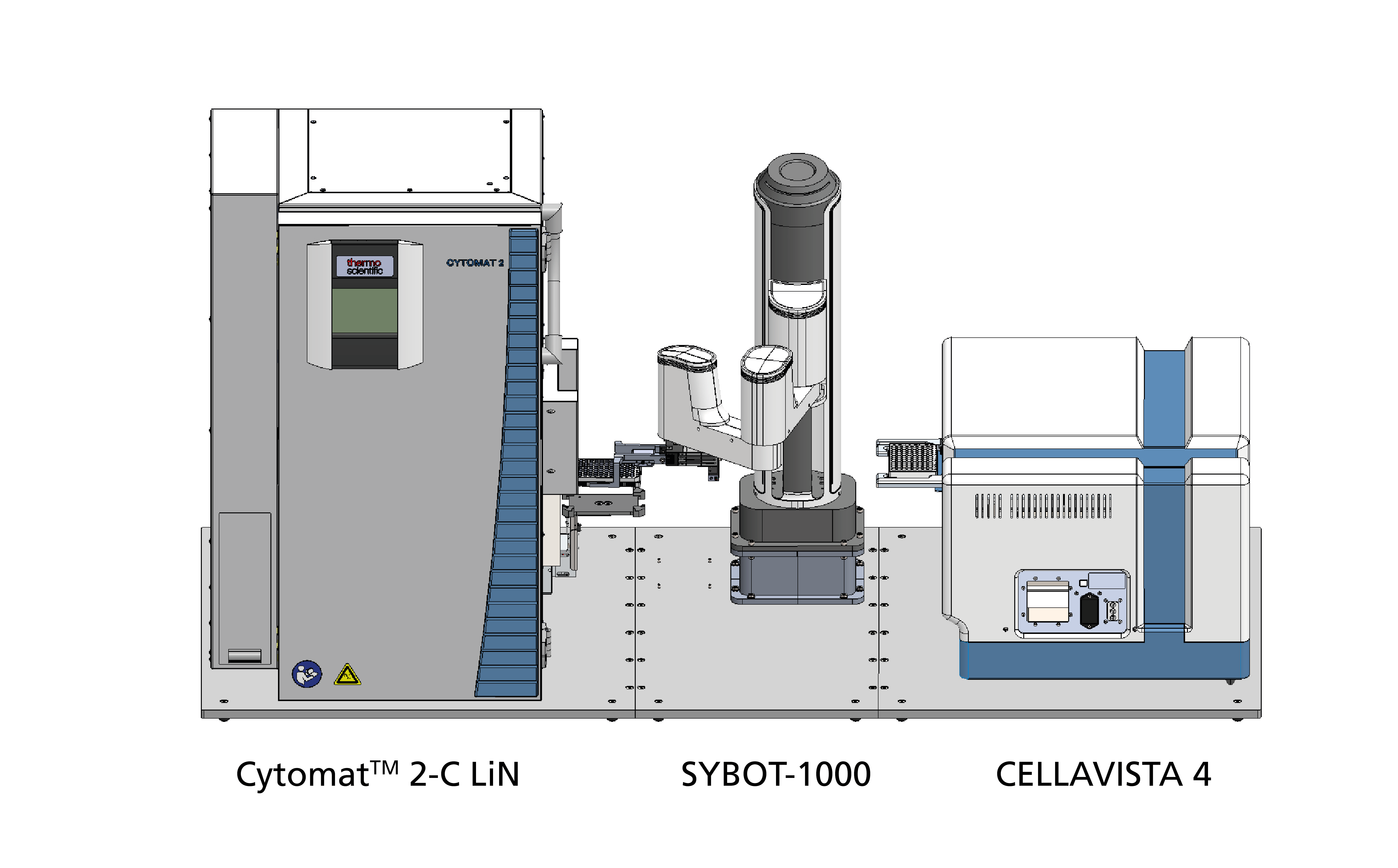 Automated Plate handling with Cytomat, SYBOT-1000 and CELLAVISTA