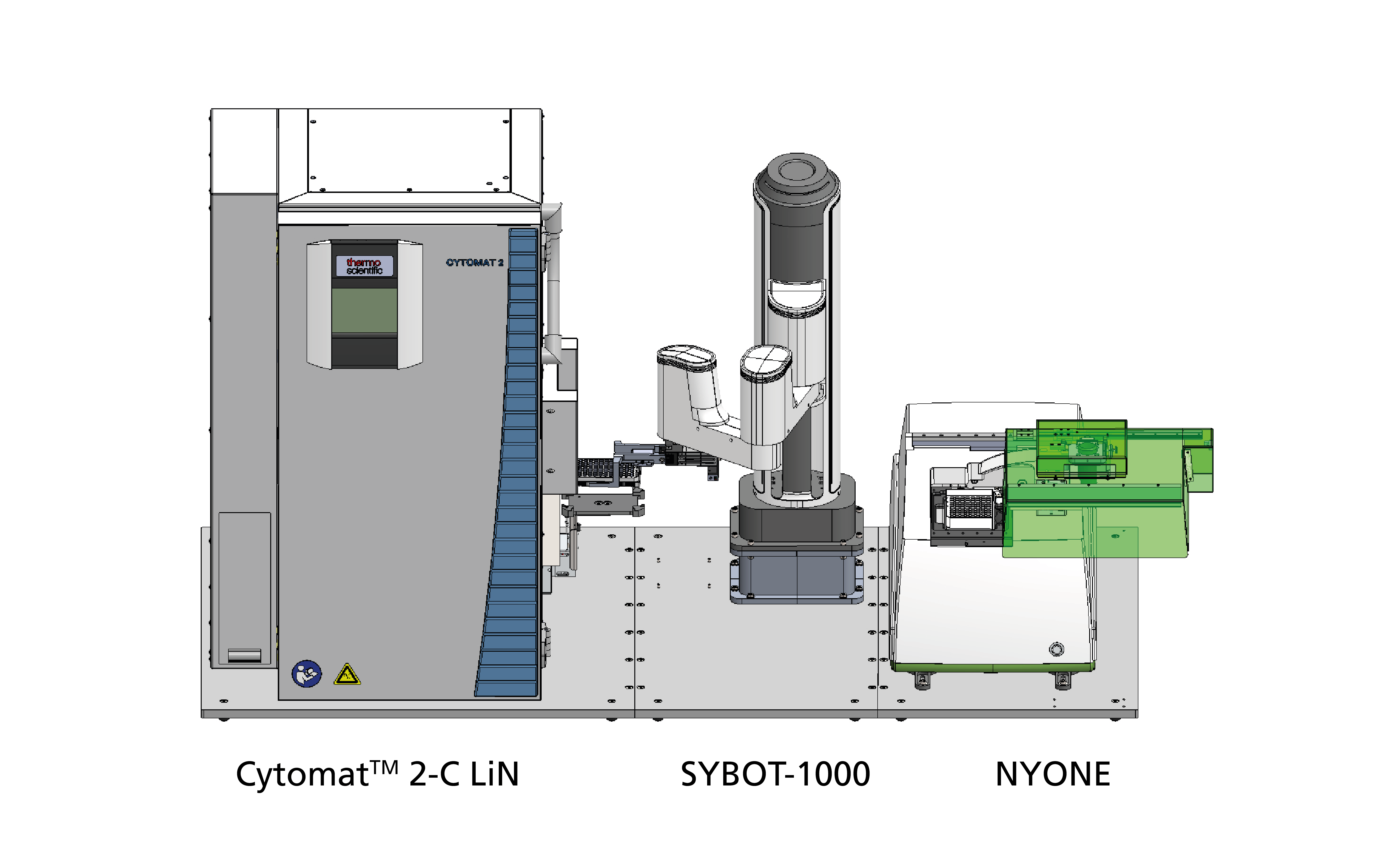 Automated Plate handling with Cytomat, SYBOT-1000 and NYONE