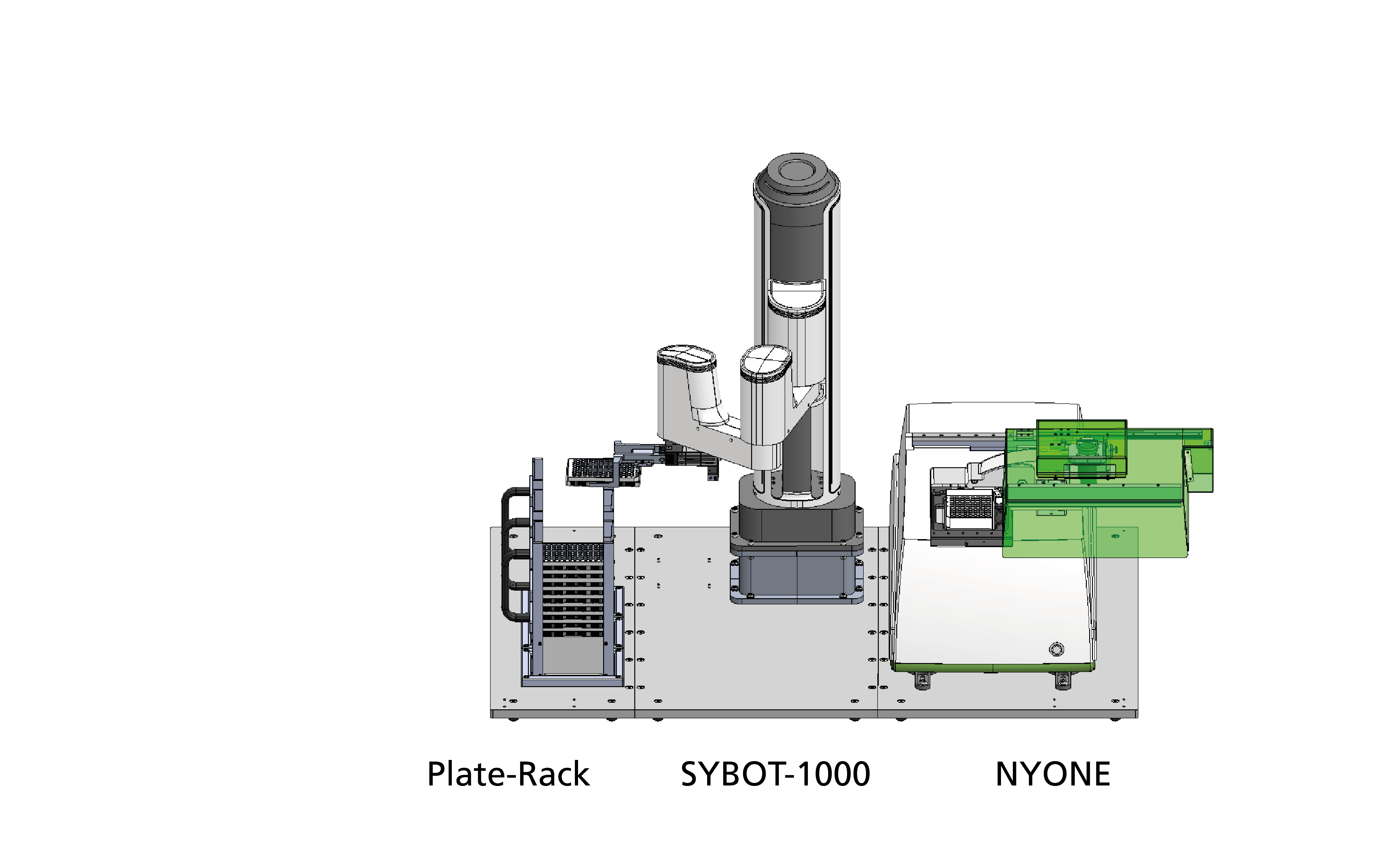 Automated Plate handling with Plate Rack, SYBOT-1000 and NYONE